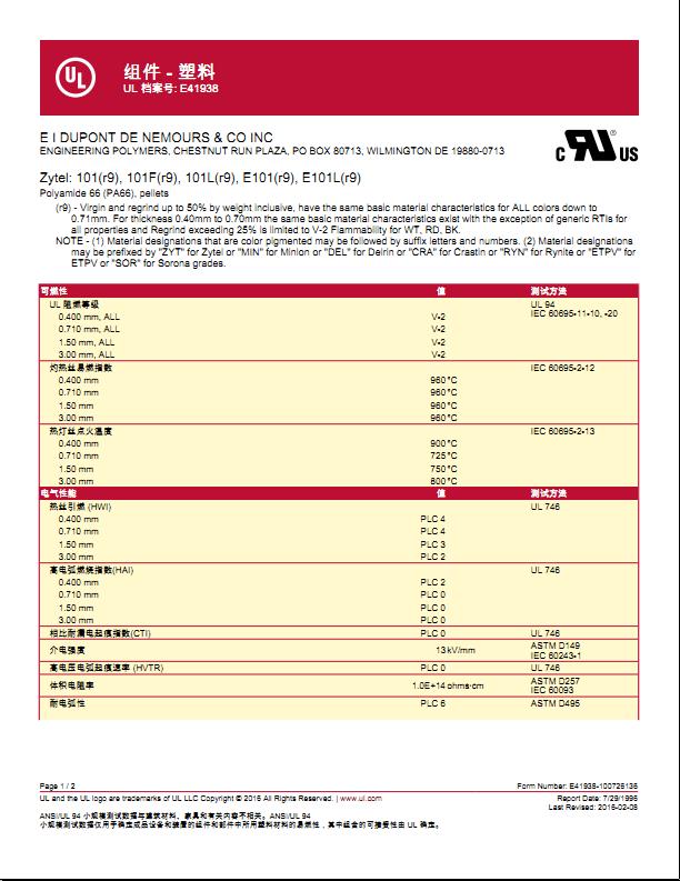 原材料UL認證